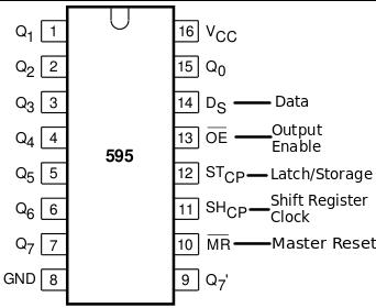 74HC595 Pin Config